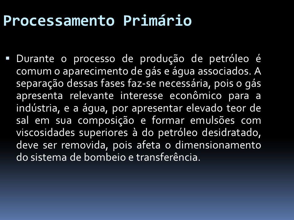 Processamento Primário Durante o processo de produção de petróleo é comum o aparecimento de gás e água associados. A separação dessas fases faz-se nec