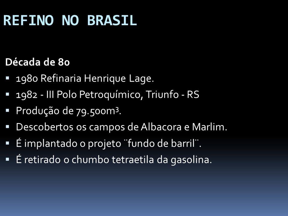 REFINO NO BRASIL Década de 80 1980 Refinaria Henrique Lage. 1982 - III Polo Petroquímico, Triunfo - RS Produção de 79.500m 3. Descobertos os campos de