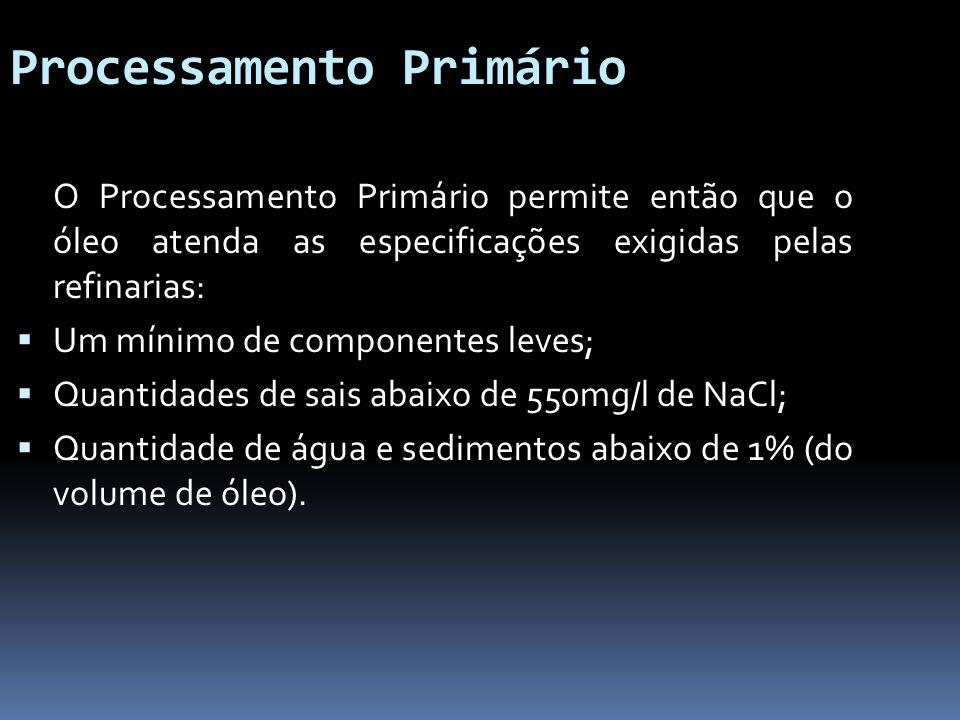 Processamento Primário O Processamento Primário permite então que o óleo atenda as especificações exigidas pelas refinarias: Um mínimo de componentes
