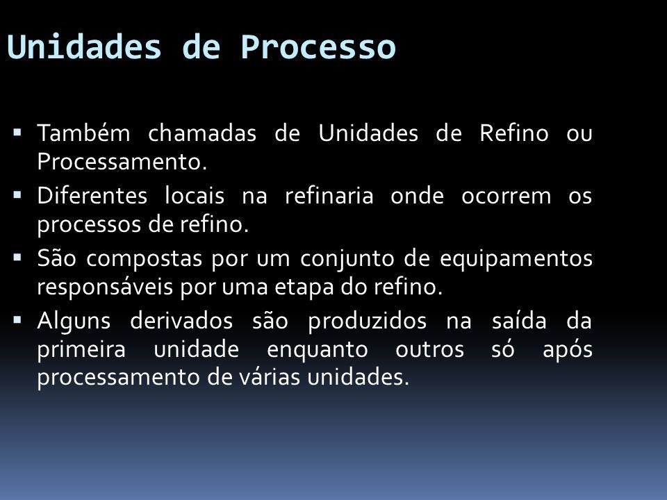 Unidades de Processo Também chamadas de Unidades de Refino ou Processamento. Diferentes locais na refinaria onde ocorrem os processos de refino. São c