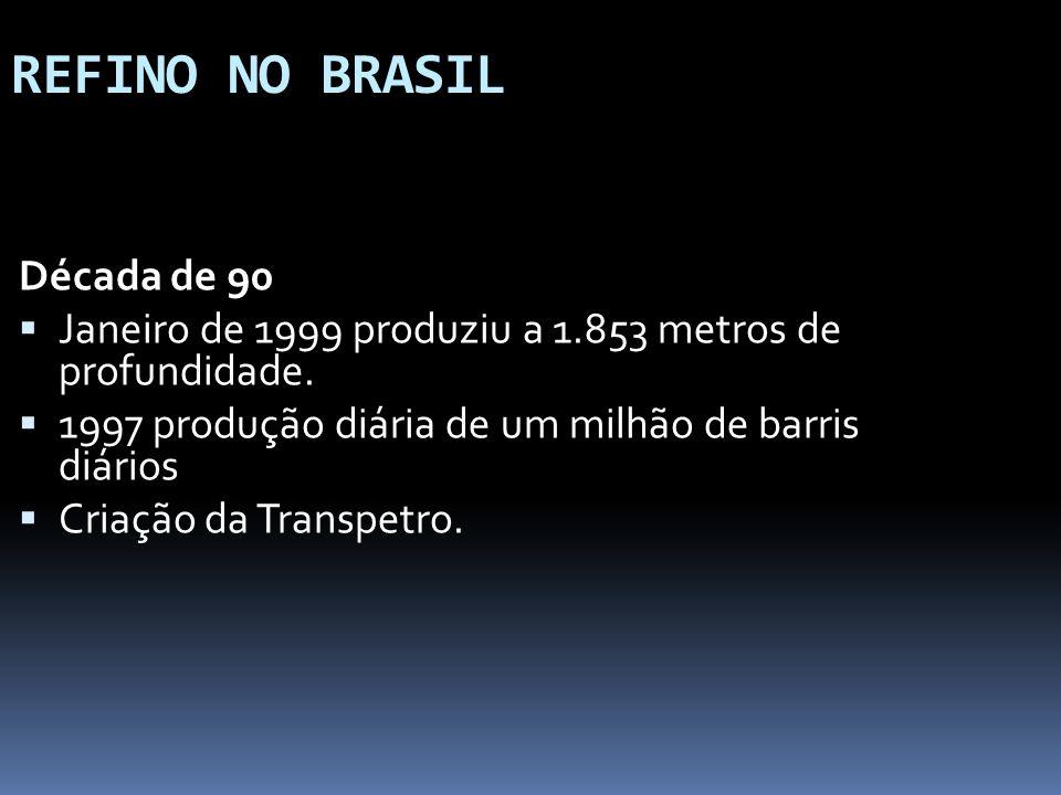 REFINO NO BRASIL Década de 90 Janeiro de 1999 produziu a 1.853 metros de profundidade. 1997 produção diária de um milhão de barris diários Criação da
