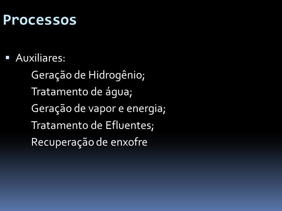 Processos Auxiliares: Geração de Hidrogênio; Tratamento de água; Geração de vapor e energia; Tratamento de Efluentes; Recuperação de enxofre