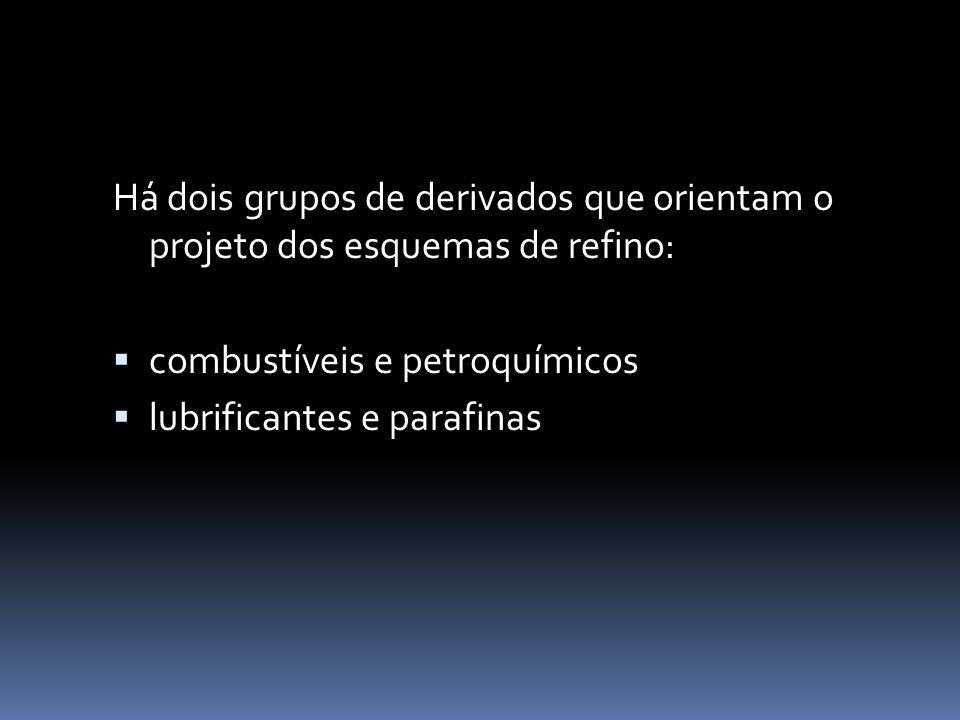 Há dois grupos de derivados que orientam o projeto dos esquemas de refino: combustíveis e petroquímicos lubrificantes e parafinas
