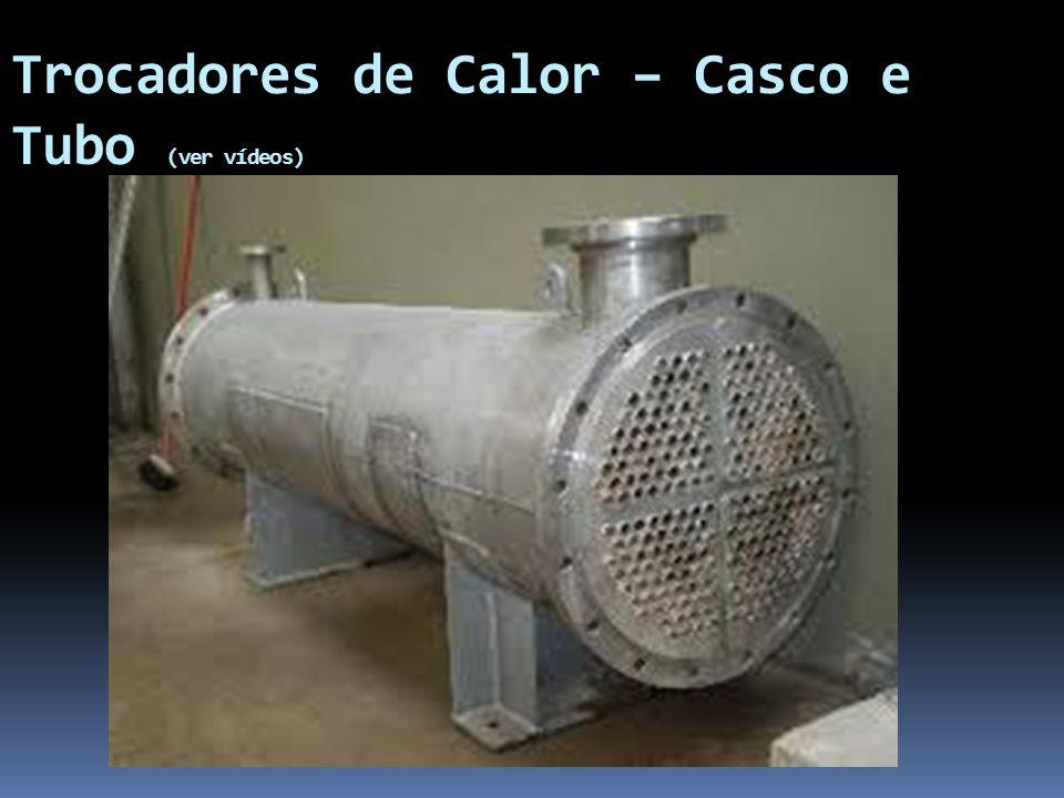 Trocadores de Calor – Casco e Tubo (ver vídeos)