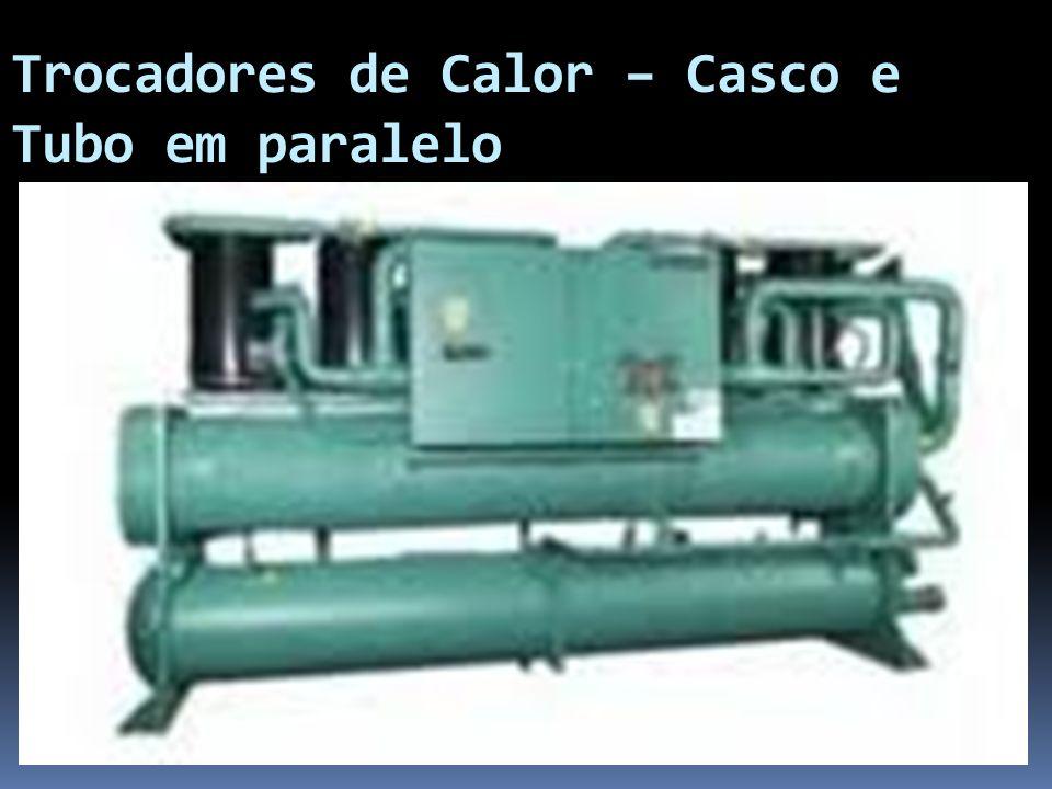 Trocadores de Calor – Casco e Tubo em paralelo