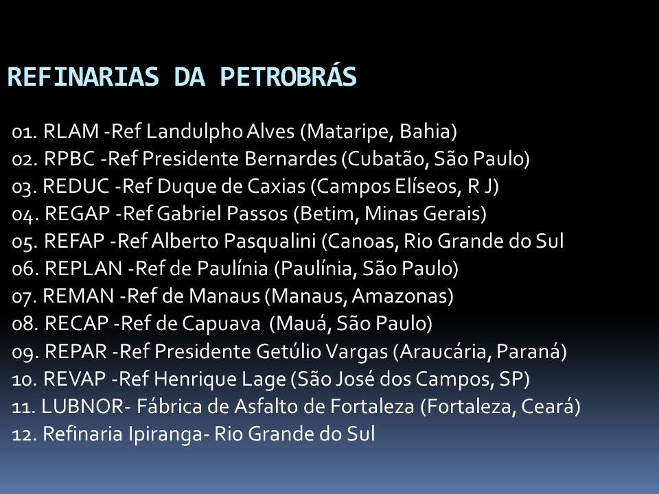 REFINARIAS DA PETROBRÁS 01. RLAM -Ref Landulpho Alves (Mataripe, Bahia) 02. RPBC -Ref Presidente Bernardes (Cubatão, São Paulo) 03. REDUC -Ref Duque d