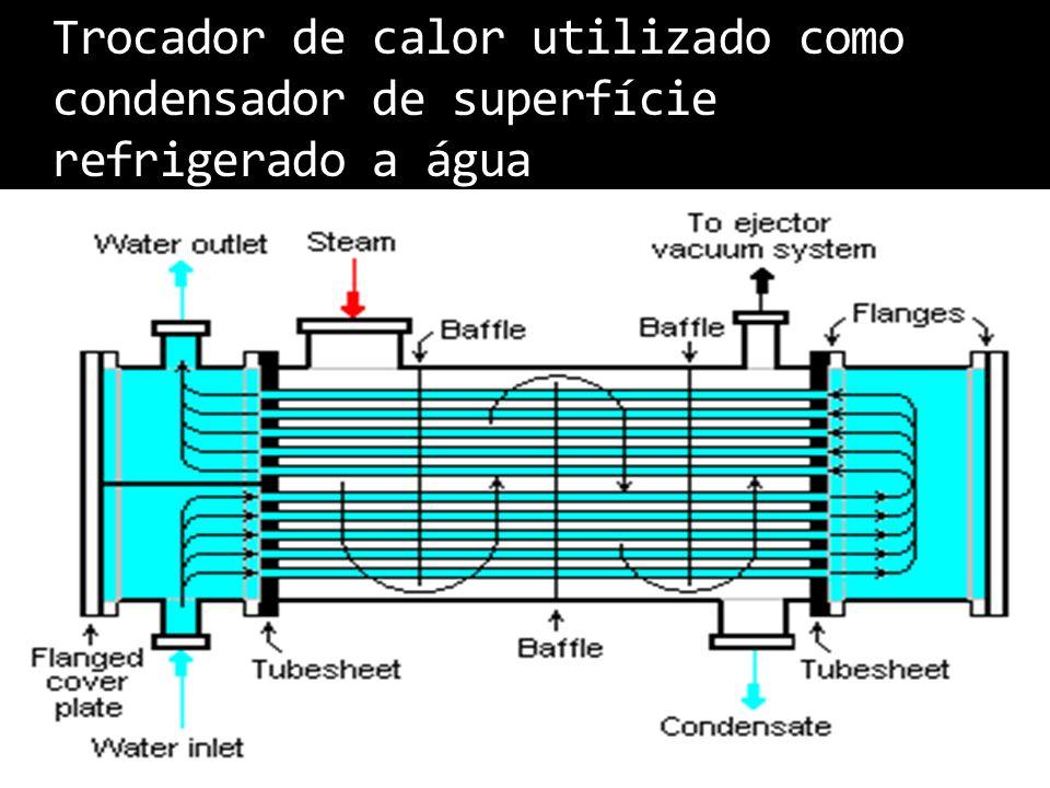 Trocador de calor utilizado como condensador de superfície refrigerado a água