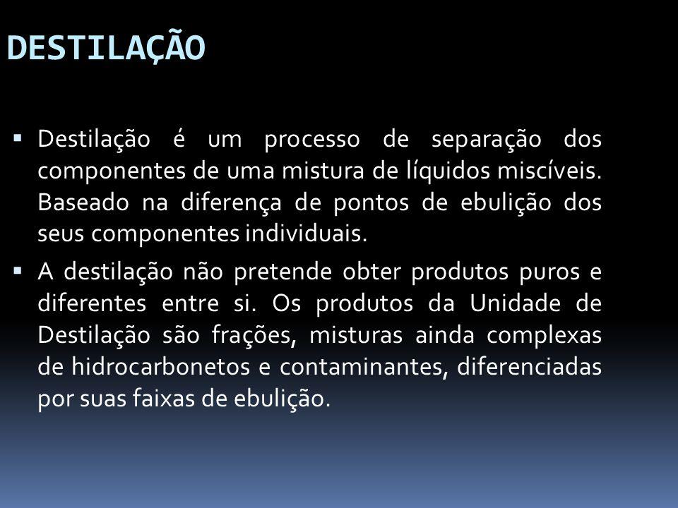 DESTILAÇÃO Destilação é um processo de separação dos componentes de uma mistura de líquidos miscíveis. Baseado na diferença de pontos de ebulição dos