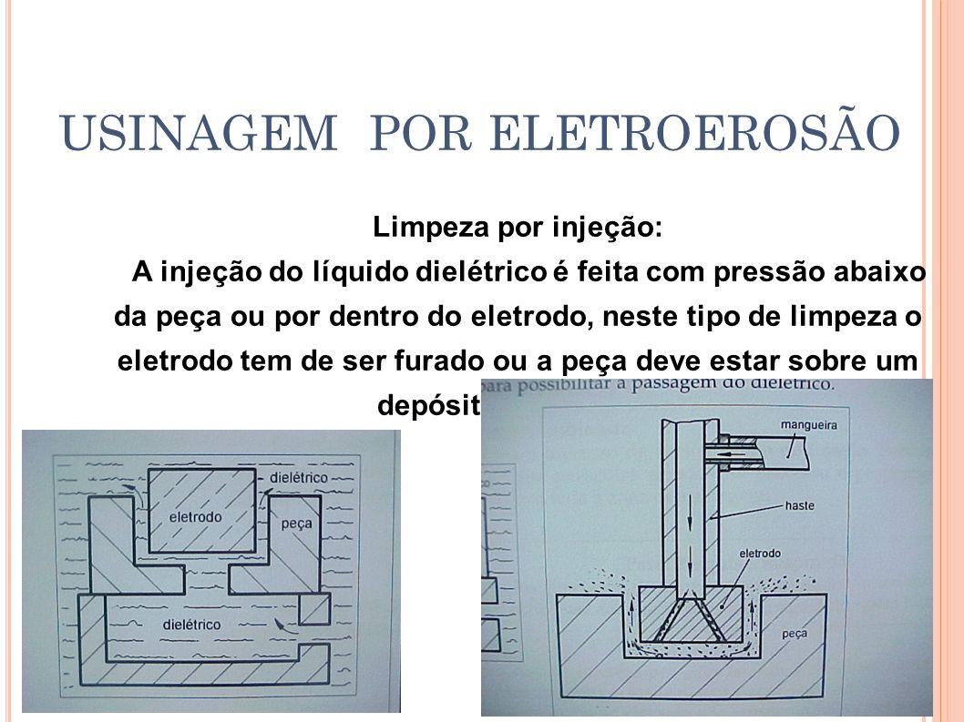 USINAGEM POR ELETROEROSÃO Limpeza por injeção: A injeção do líquido dielétrico é feita com pressão abaixo da peça ou por dentro do eletrodo, neste tip