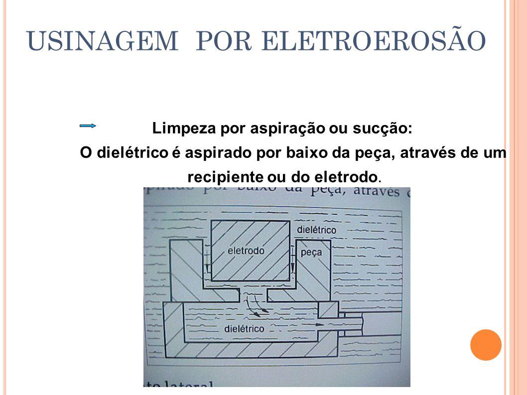 USINAGEM POR ELETROEROSÃO Limpeza por aspiração ou sucção: O dielétrico é aspirado por baixo da peça, através de um recipiente ou do eletrodo.