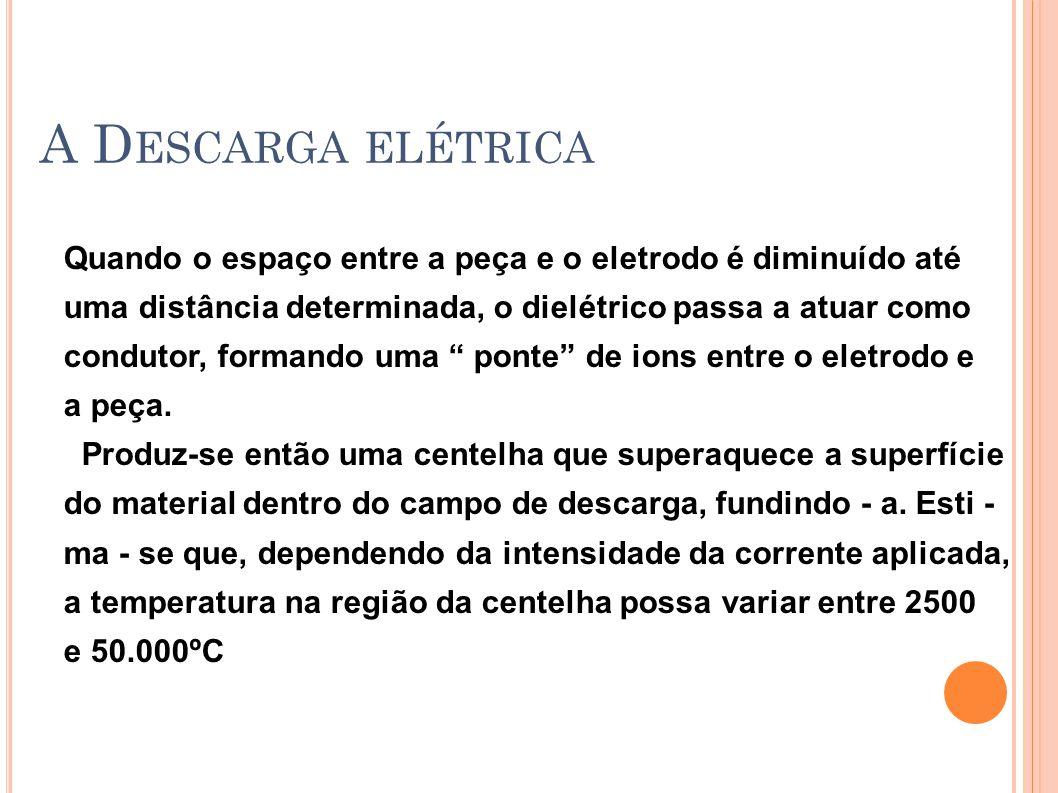 USINAGEM POR ELETROEROSÃO O processo de erosão ocorre simultaneamente entre pe- ça e eletrodo.