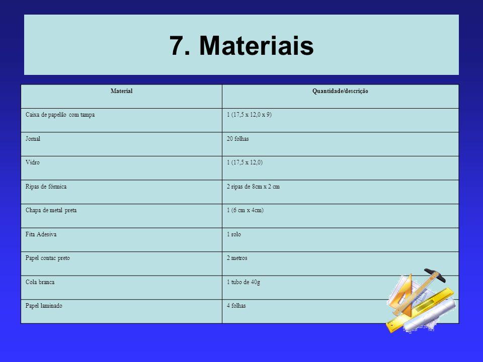 7. Materiais MaterialQuantidade/descrição Caixa de papelão com tampa1 (17,5 x 12,0 x 9) Jornal20 folhas Vidro1 (17,5 x 12,0) Ripas de fórmica2 ripas d