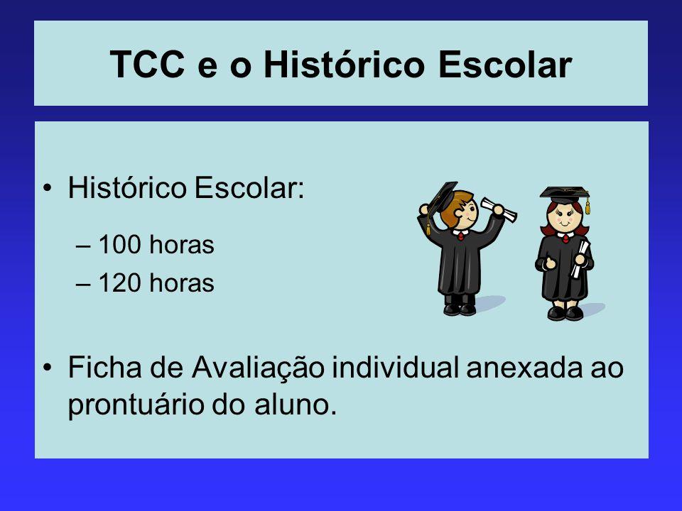 TCC e o Histórico Escolar Histórico Escolar: –100 horas –120 horas Ficha de Avaliação individual anexada ao prontuário do aluno.
