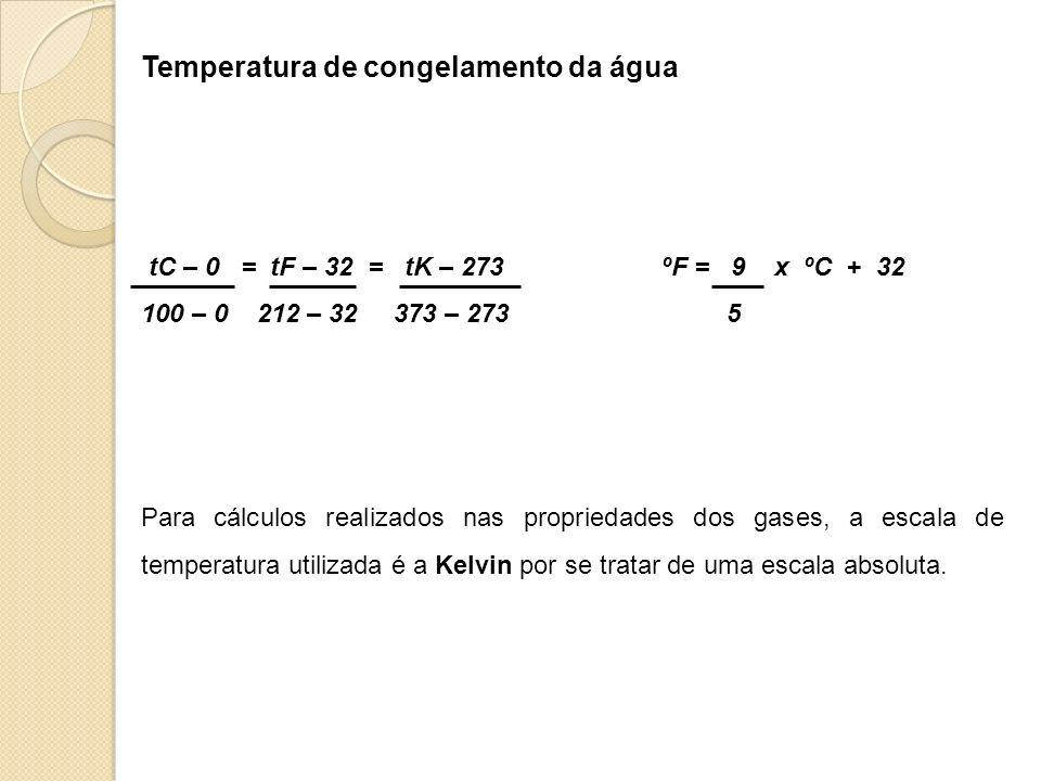 Temperatura de congelamento da água tC – 0 = tF – 32 = tK – 273 ºF = 9 x ºC + 32 100 – 0 212 – 32 373 – 273 5 Para cálculos realizados nas propriedades dos gases, a escala de temperatura utilizada é a Kelvin por se tratar de uma escala absoluta.