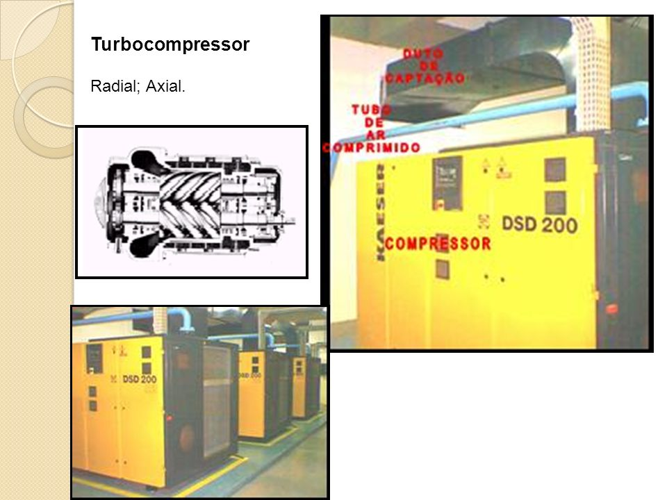 Turbocompressor Radial; Axial.