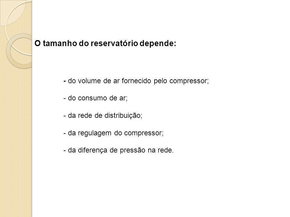 O tamanho do reservatório depende: - do volume de ar fornecido pelo compressor; - do consumo de ar; - da rede de distribuição; - da regulagem do compressor; - da diferença de pressão na rede.