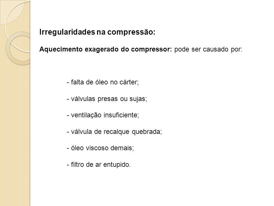 Irregularidades na compressão: Aquecimento exagerado do compressor: pode ser causado por: - falta de óleo no cárter; - válvulas presas ou sujas; - ventilação insuficiente; - válvula de recalque quebrada; - óleo viscoso demais; - filtro de ar entupido.