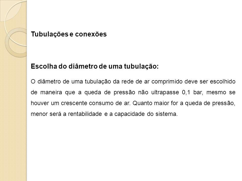 Tubulações e conexões Escolha do diâmetro de uma tubulação: O diâmetro de uma tubulação da rede de ar comprimido deve ser escolhido de maneira que a queda de pressão não ultrapasse 0,1 bar, mesmo se houver um crescente consumo de ar.