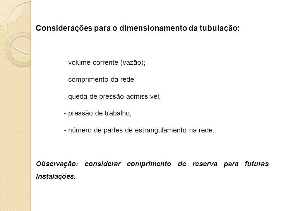 Considerações para o dimensionamento da tubulação: - volume corrente (vazão); - comprimento da rede; - queda de pressão admissível; - pressão de traba