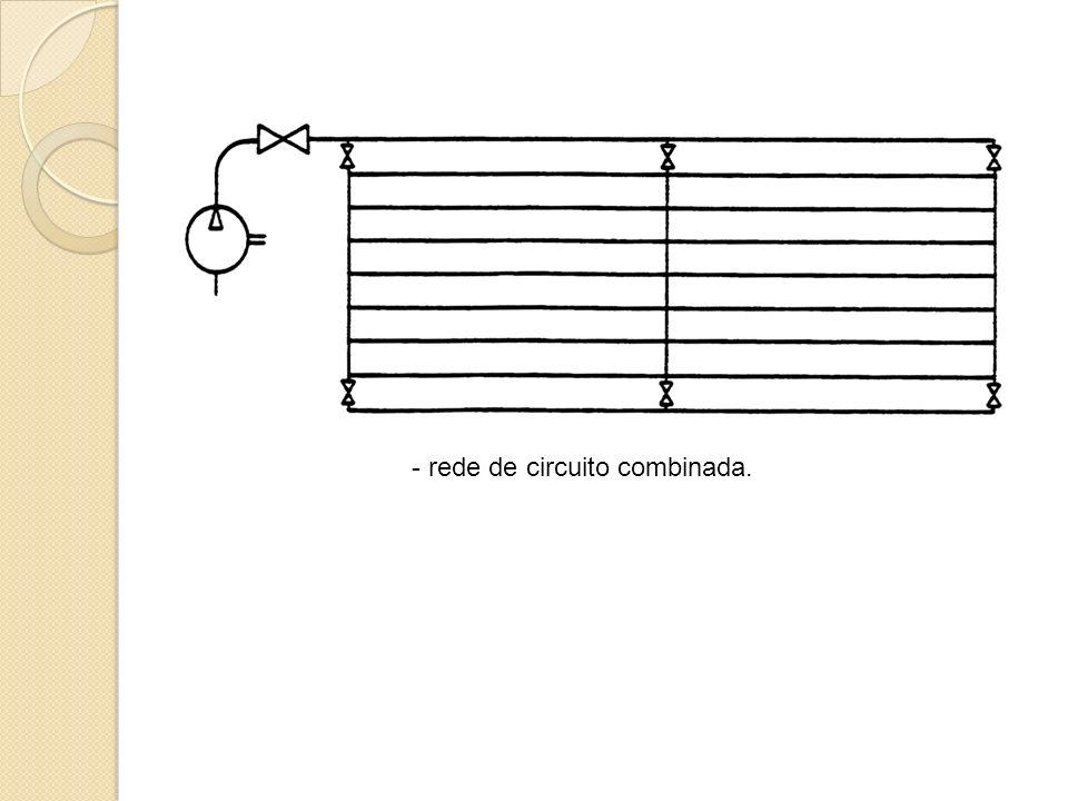 - rede de circuito combinada.