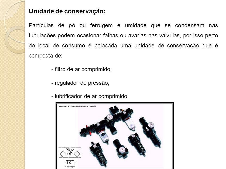 Unidade de conservação: Partículas de pó ou ferrugem e umidade que se condensam nas tubulações podem ocasionar falhas ou avarias nas válvulas, por iss