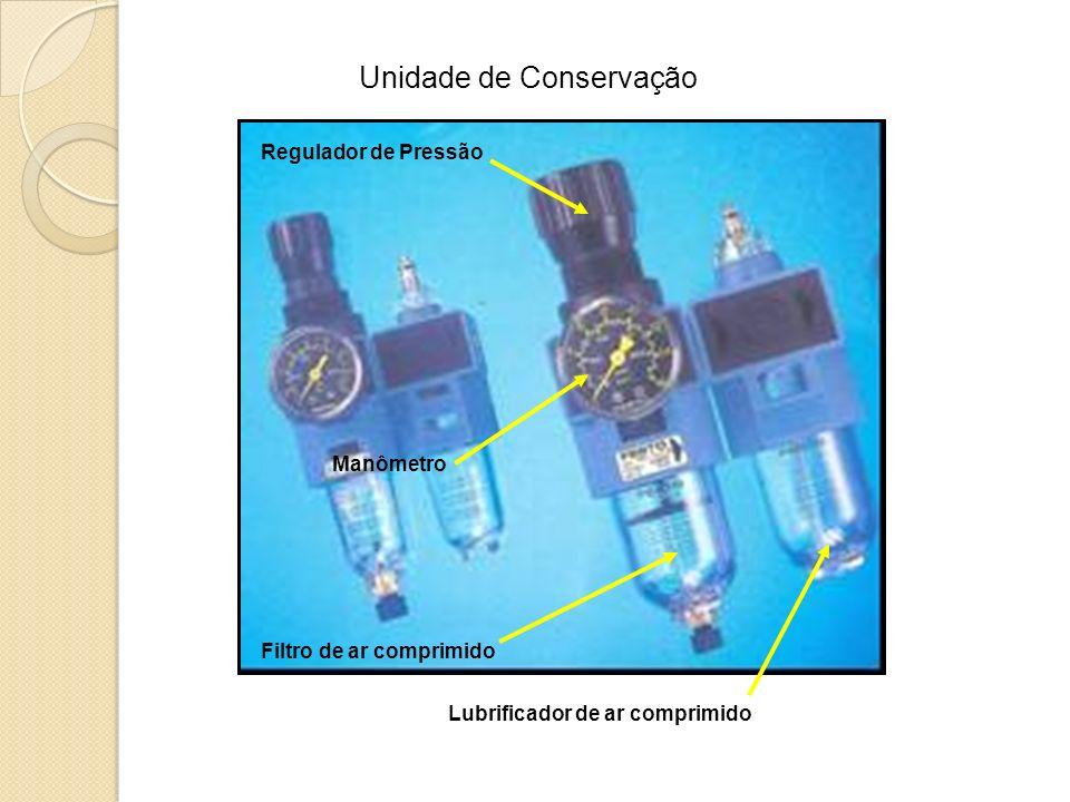 Unidade de Conservação Regulador de Pressão Lubrificador de ar comprimido Filtro de ar comprimido Manômetro