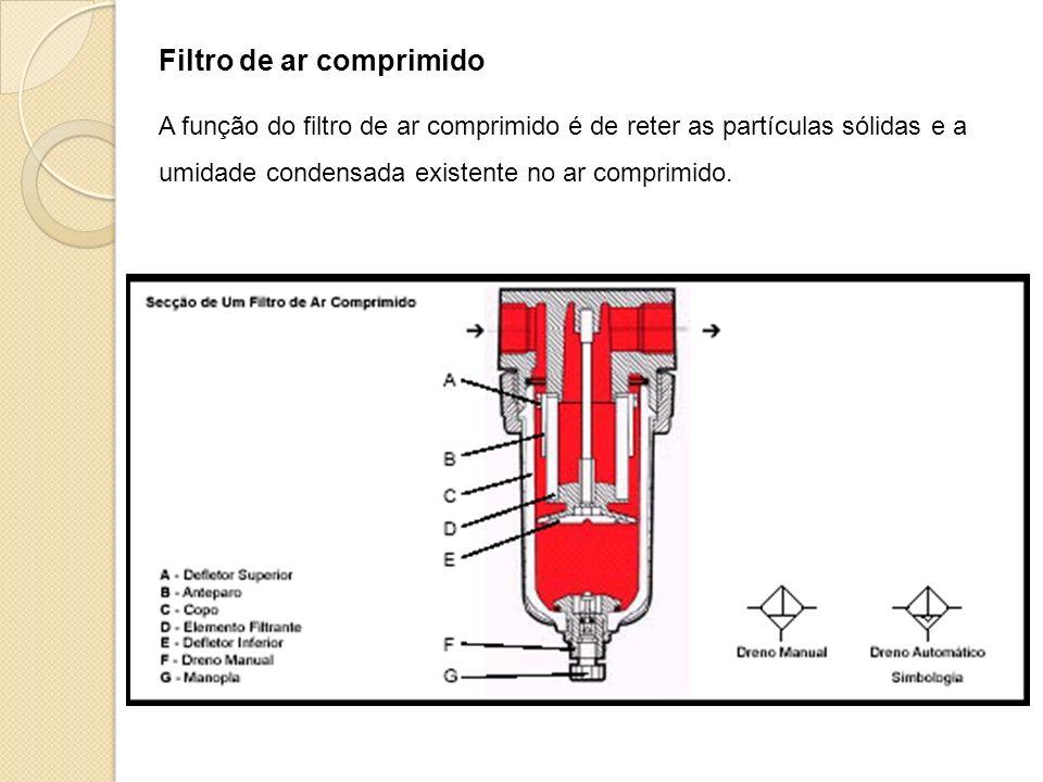 Filtro de ar comprimido A função do filtro de ar comprimido é de reter as partículas sólidas e a umidade condensada existente no ar comprimido.