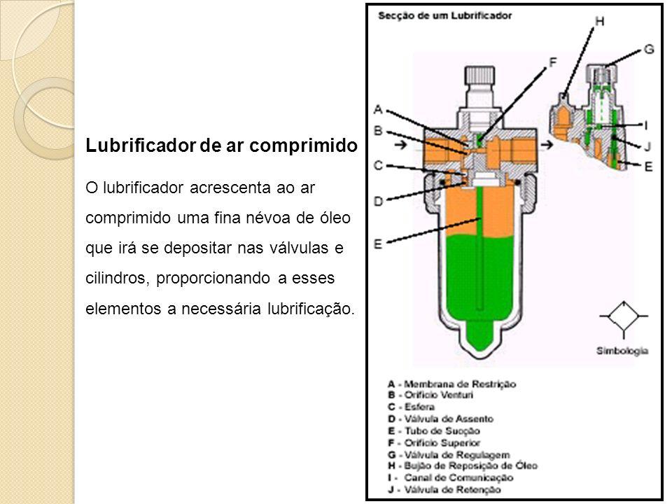 Lubrificador de ar comprimido O lubrificador acrescenta ao ar comprimido uma fina névoa de óleo que irá se depositar nas válvulas e cilindros, proporc