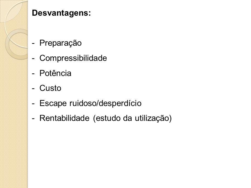 Desvantagens: - Preparação - Compressibilidade - Potência - Custo - Escape ruidoso/desperdício - Rentabilidade (estudo da utilização)