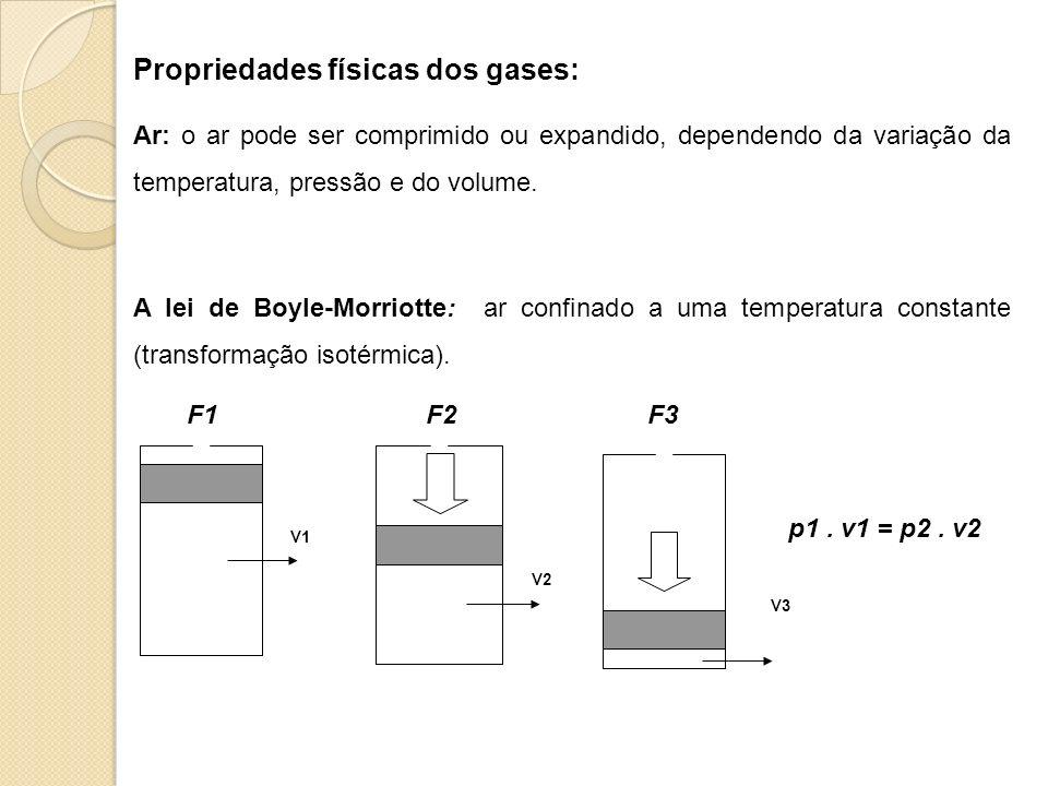 Propriedades físicas dos gases: Ar: o ar pode ser comprimido ou expandido, dependendo da variação da temperatura, pressão e do volume. A lei de Boyle-
