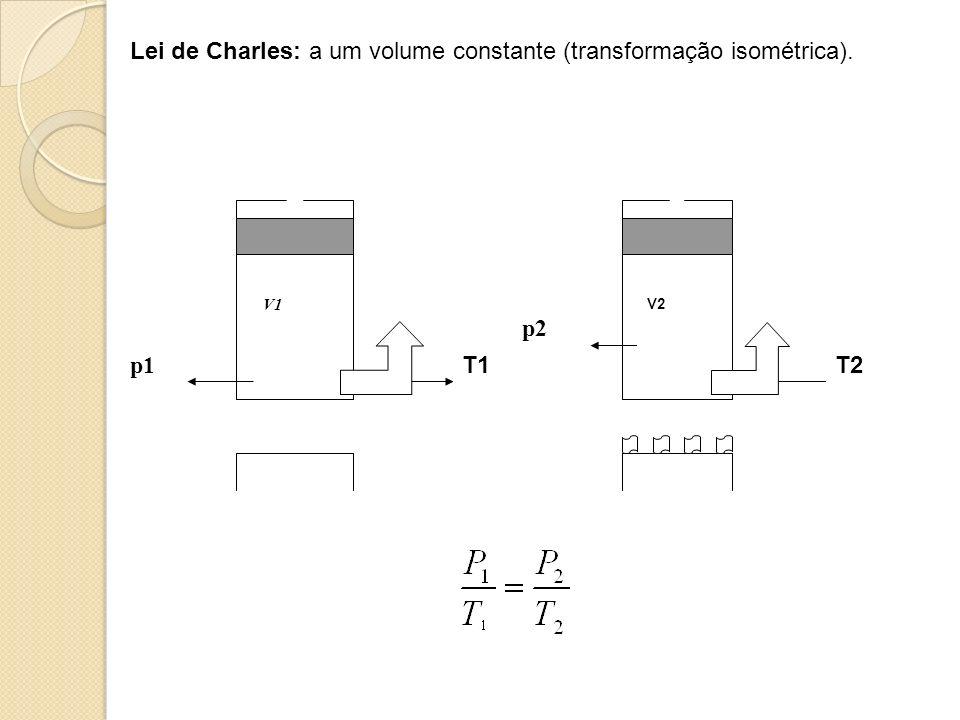 Lei de Charles: a um volume constante (transformação isométrica). V1 T1 p1 V2 T2 p2