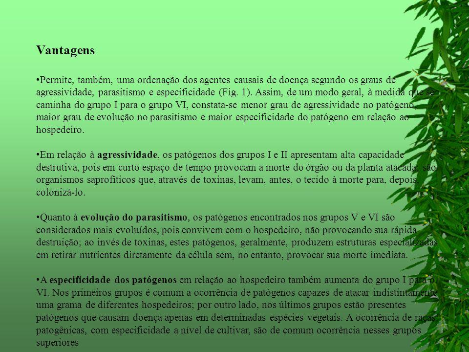 Vantagens Permite, também, uma ordenação dos agentes causais de doença segundo os graus de agressividade, parasitismo e especificidade (Fig. 1). Assim