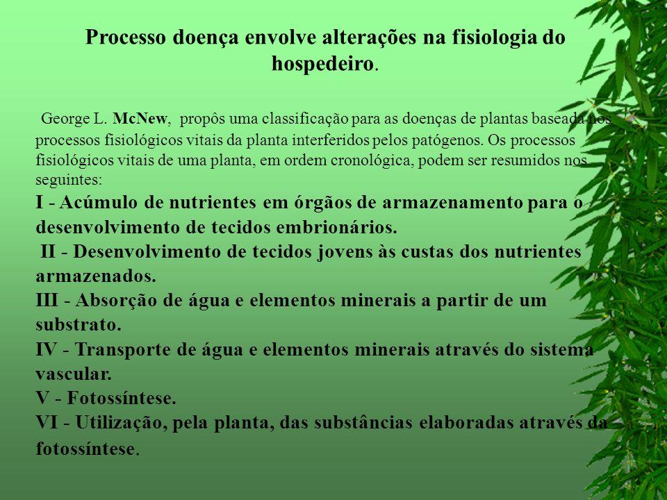 Processo doença envolve alterações na fisiologia do hospedeiro. George L. McNew, propôs uma classificação para as doenças de plantas baseada nos proce