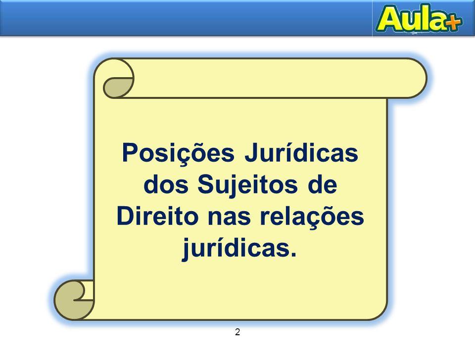 2 2 Posições Jurídicas dos Sujeitos de Direito nas relações jurídicas.