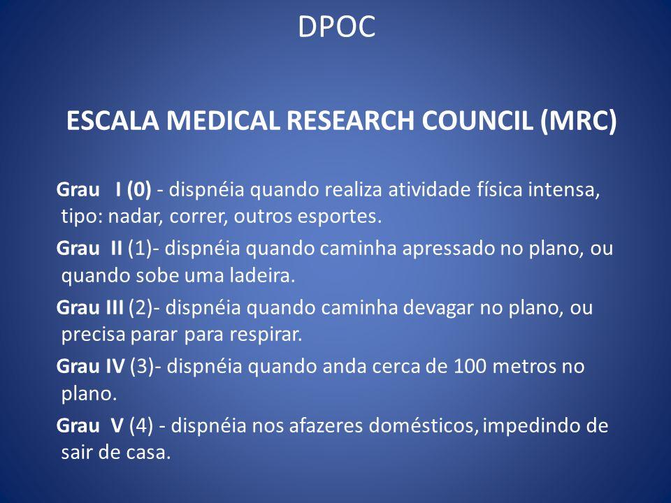DPOC ESCALA MEDICAL RESEARCH COUNCIL (MRC) Grau I (0) - dispnéia quando realiza atividade física intensa, tipo: nadar, correr, outros esportes. Grau I