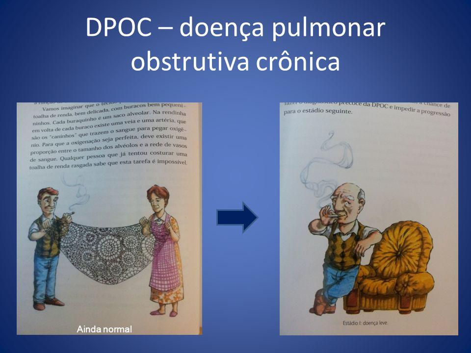 DPOC – doença pulmonar obstrutiva crônica Ainda normal