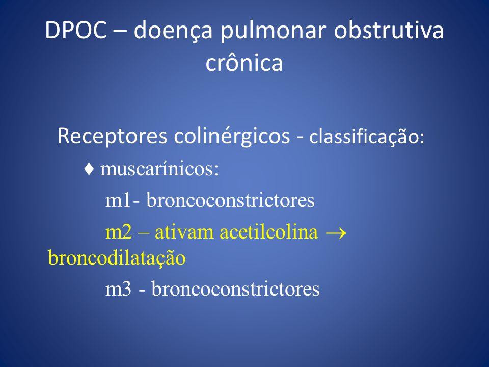 DPOC – doença pulmonar obstrutiva crônica Receptores colinérgicos - classificação: muscarínicos: m1- broncoconstrictores m2 – ativam acetilcolina bron