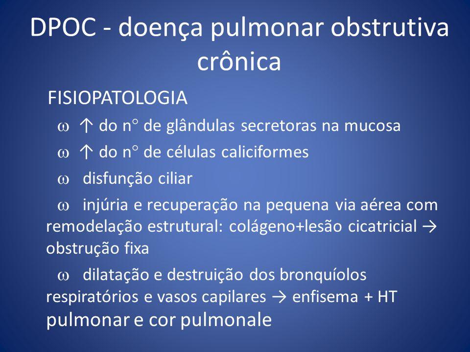DPOC - doença pulmonar obstrutiva crônica FISIOPATOLOGIA do n de glândulas secretoras na mucosa do n de células caliciformes disfunção ciliar injúria