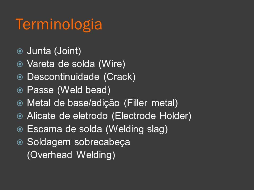 Terminologia Junta (Joint) Vareta de solda (Wire) Descontinuidade (Crack) Passe (Weld bead) Metal de base/adição (Filler metal) Alicate de eletrodo (E
