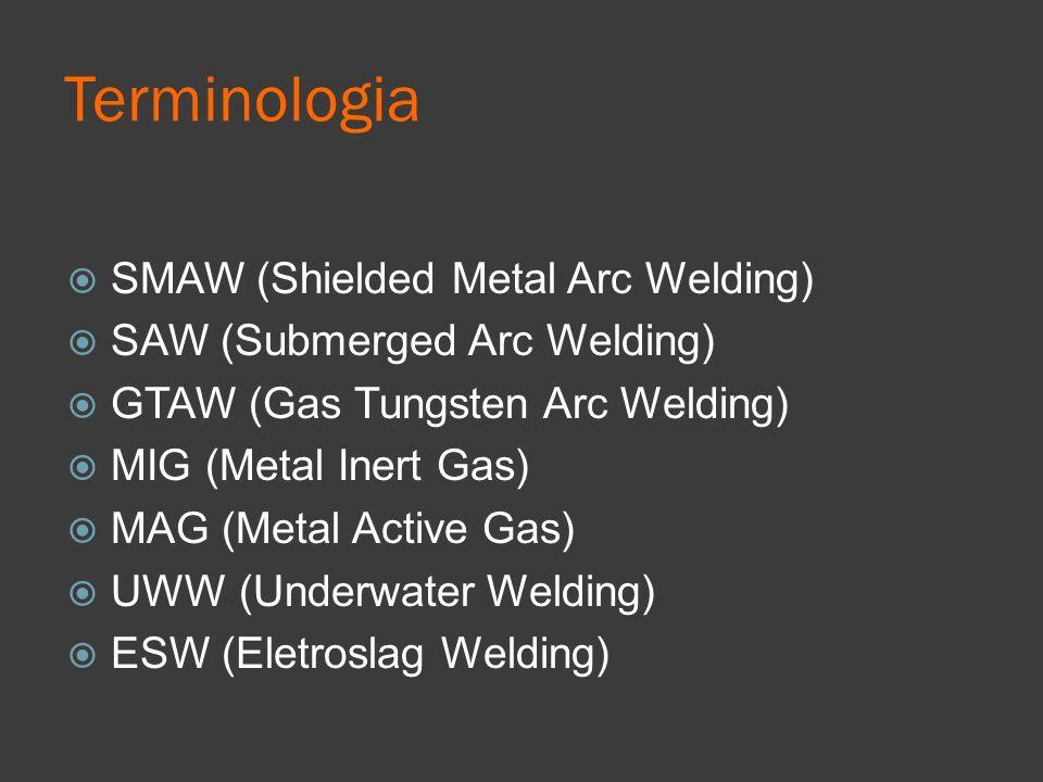 Terminologia SMAW (Shielded Metal Arc Welding) SAW (Submerged Arc Welding) GTAW (Gas Tungsten Arc Welding) MIG (Metal Inert Gas) MAG (Metal Active Gas