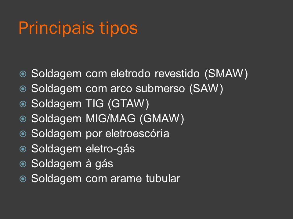 Principais tipos Soldagem com eletrodo revestido (SMAW) Soldagem com arco submerso (SAW) Soldagem TIG (GTAW) Soldagem MIG/MAG (GMAW) Soldagem por elet