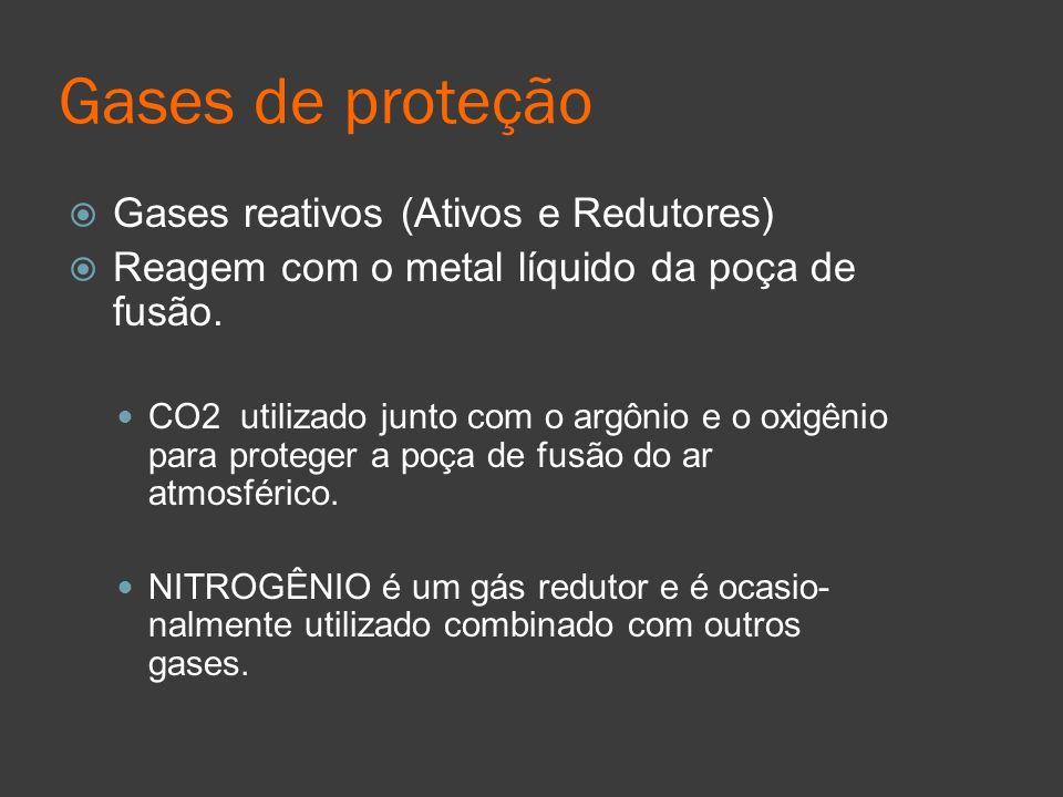 Gases de proteção Gases reativos (Ativos e Redutores) Reagem com o metal líquido da poça de fusão. CO2 utilizado junto com o argônio e o oxigênio para