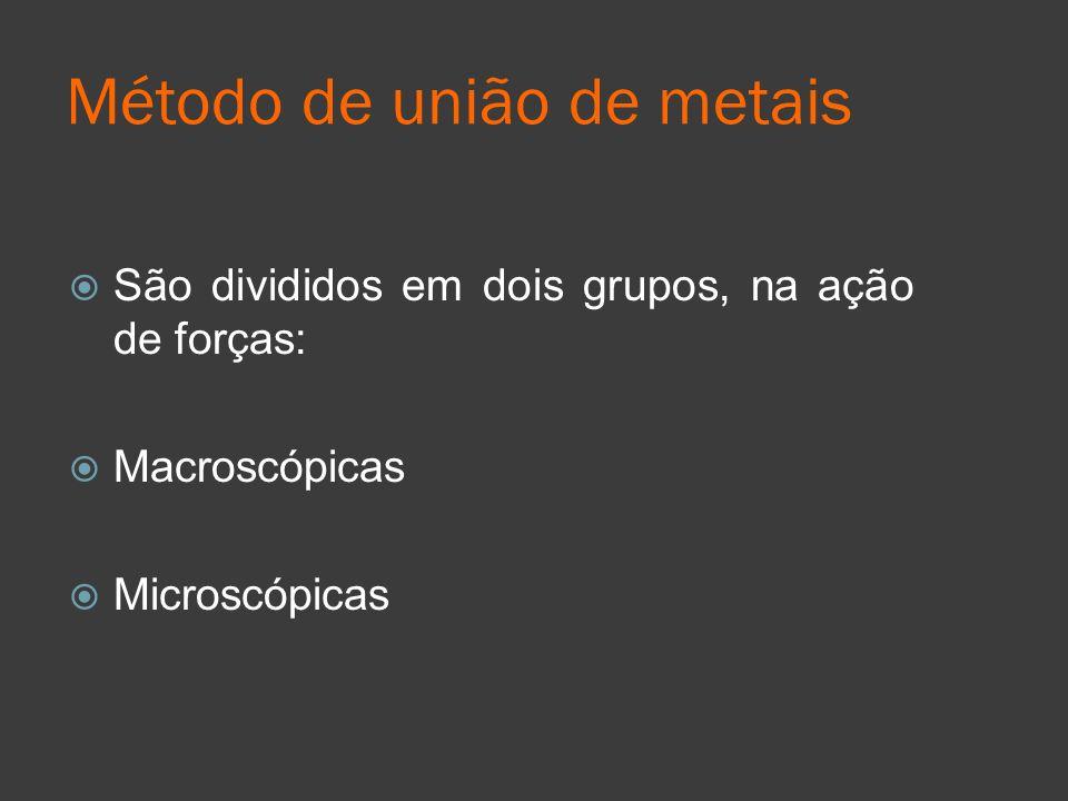 Método de união de metais São divididos em dois grupos, na ação de forças: Macroscópicas Microscópicas