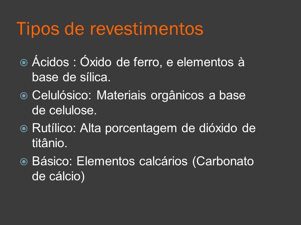Tipos de revestimentos Ácidos : Óxido de ferro, e elementos à base de sílica. Celulósico: Materiais orgânicos a base de celulose. Rutílico: Alta porce