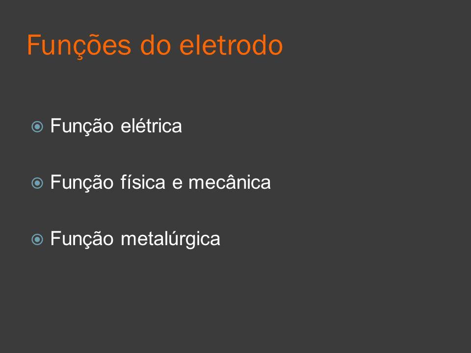 Funções do eletrodo Função elétrica Função física e mecânica Função metalúrgica