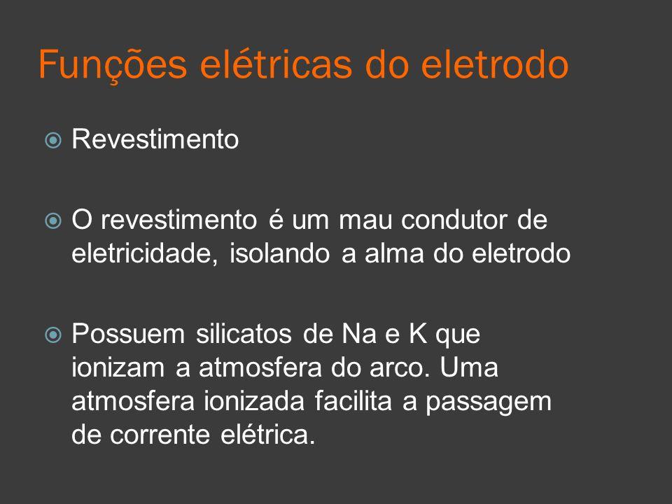 Funções elétricas do eletrodo Revestimento O revestimento é um mau condutor de eletricidade, isolando a alma do eletrodo Possuem silicatos de Na e K q