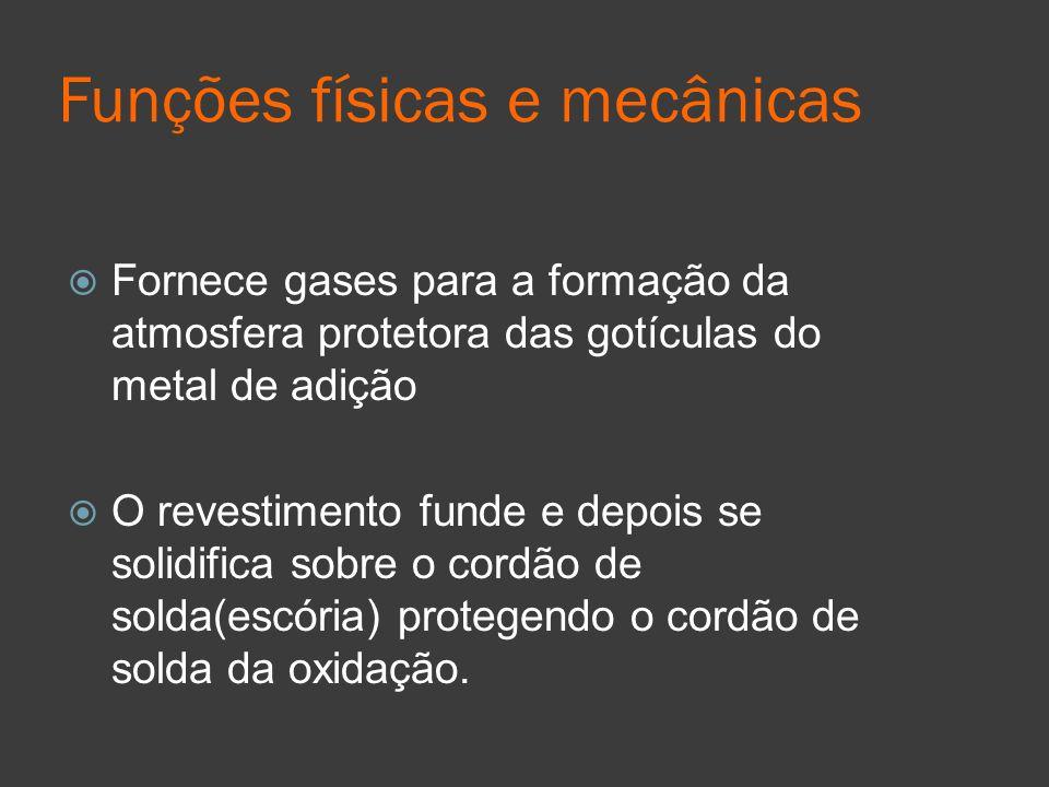 Funções físicas e mecânicas Fornece gases para a formação da atmosfera protetora das gotículas do metal de adição O revestimento funde e depois se sol