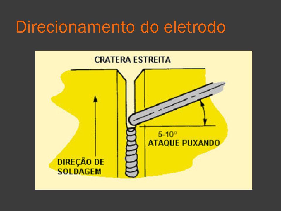 Direcionamento do eletrodo