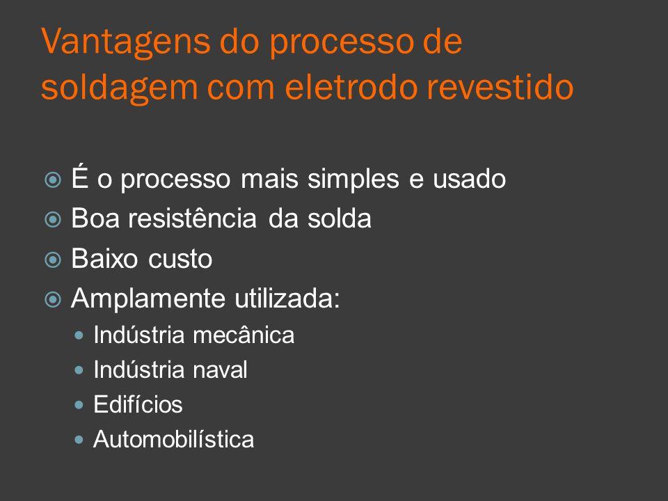 Vantagens do processo de soldagem com eletrodo revestido É o processo mais simples e usado Boa resistência da solda Baixo custo Amplamente utilizada: