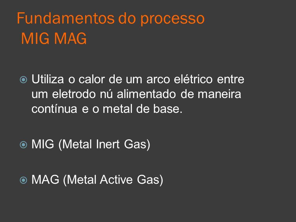 Fundamentos do processo MIG MAG Utiliza o calor de um arco elétrico entre um eletrodo nú alimentado de maneira contínua e o metal de base. MIG (Metal